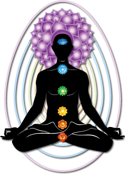 Diagram of Chakras for Reiki Training